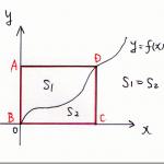 夢に出てきた数学の問題が難解