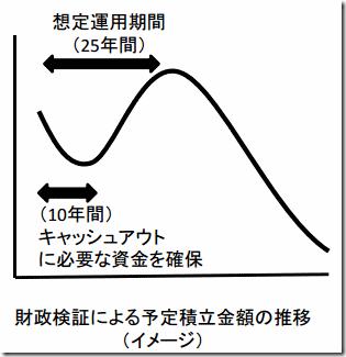 20141102_tsumitate