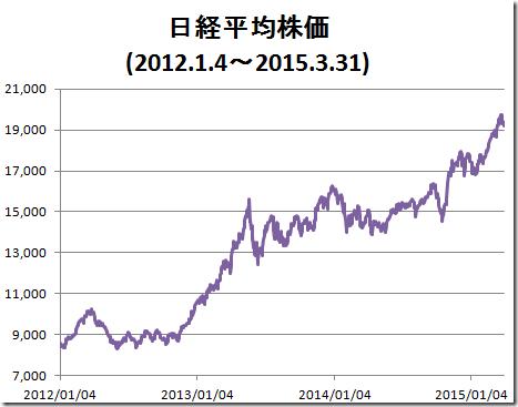 20150331_nikkei1