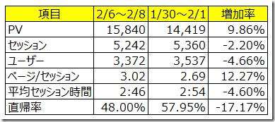 20160209_analytics2