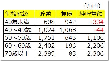 20160518_chochiku1