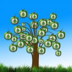 外国株投資信託は「国外財産調書」の対象になるのか