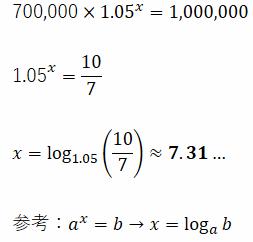 株のリカバリ計算