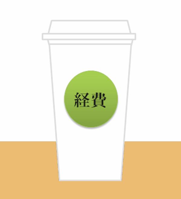 経費コーヒー 3