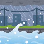 大雨の時に大阪の河川の水位と様子を確認できるサイト
