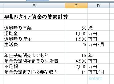 早期リタイア資金の計算